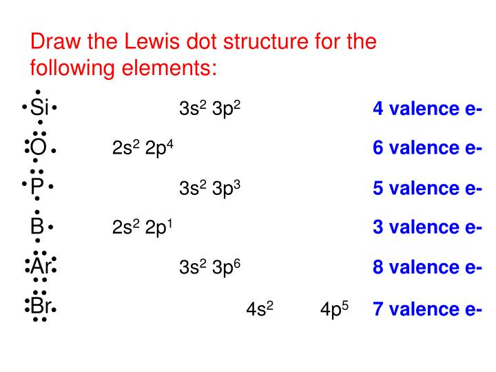 Draw the Lewis dot structure for the following elements: