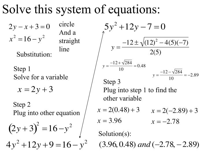 Solve this system of equations: