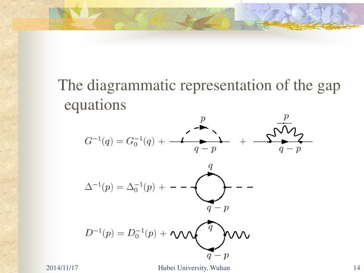 The diagrammatic representation of the gap equations
