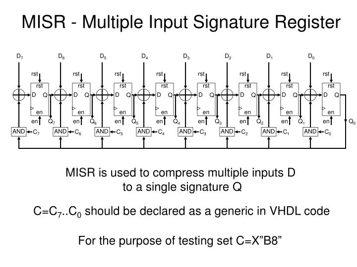 MISR - Multiple Input Signature Register