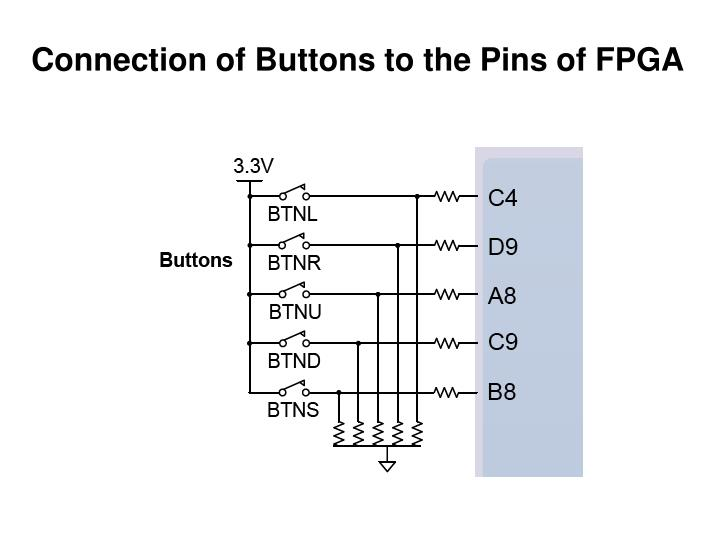Connection of Buttons to the Pins of FPGA