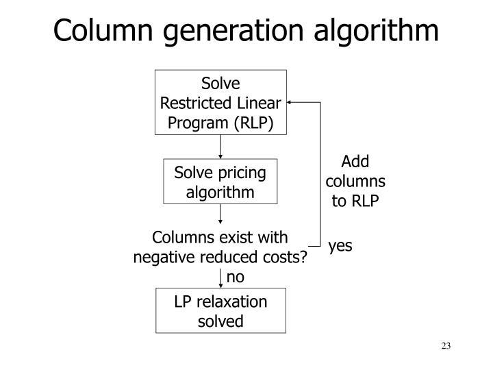 Column generation algorithm