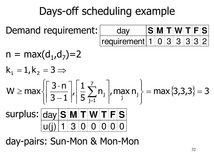 Days-off scheduling example