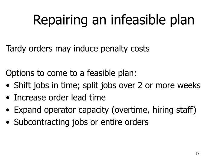 Repairing an infeasible plan