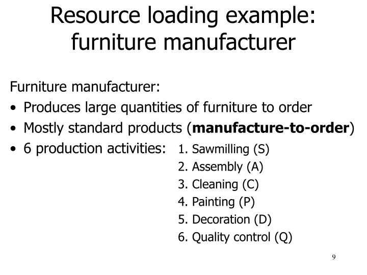Resource loading example: