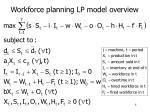 workforce planning lp model overview