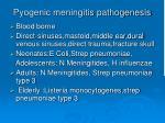 pyogenic meningitis pathogenesis