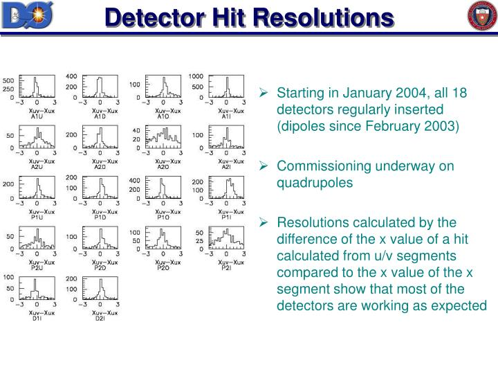 Detector Hit Resolutions