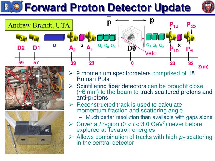 Forward proton detector update