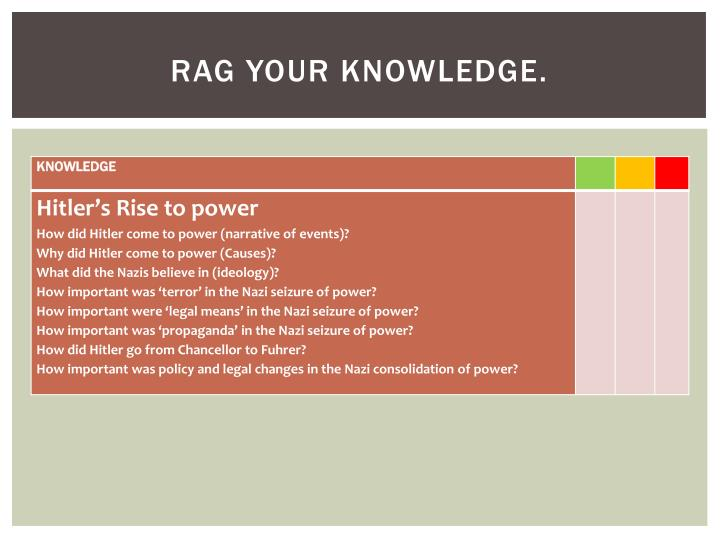 RAG your knowledge.