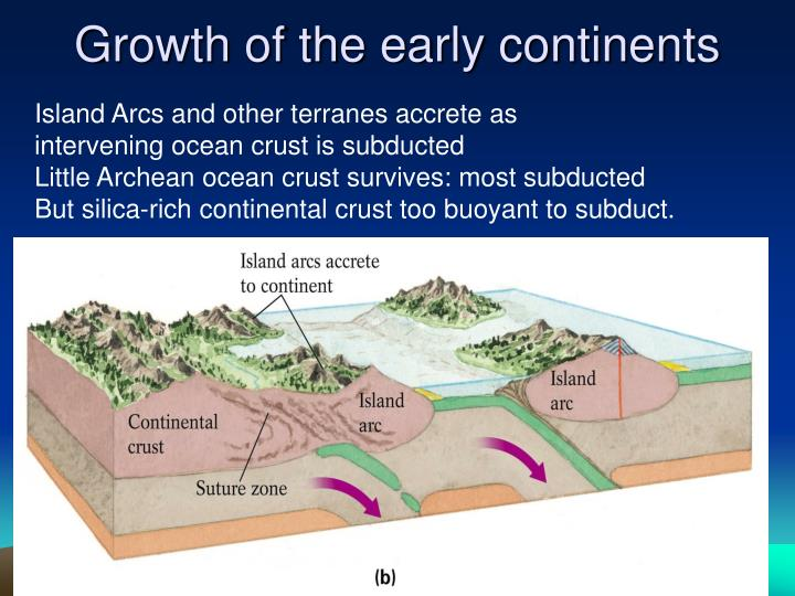 Growth of the early continents