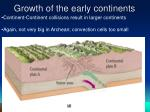 growth of the early continents2