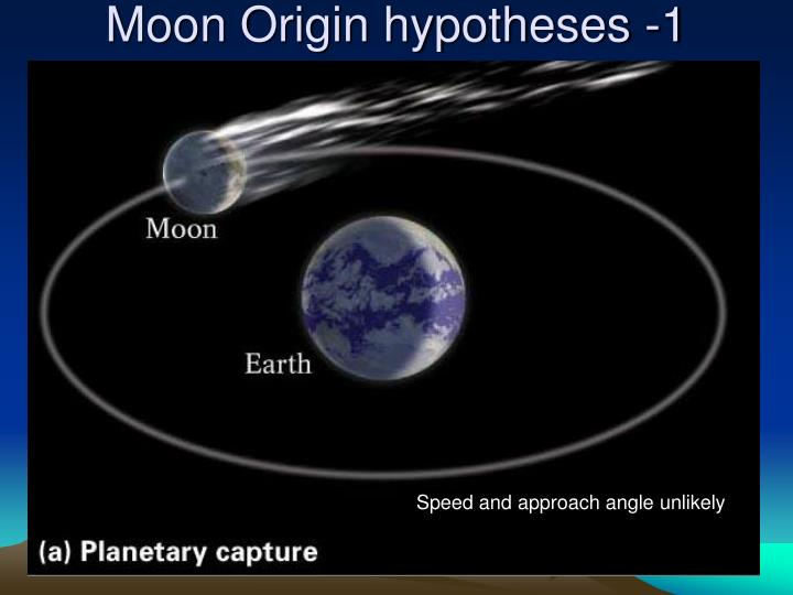 Moon Origin hypotheses -1