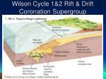wilson cycle 1 2 rift drift coronation supergroup