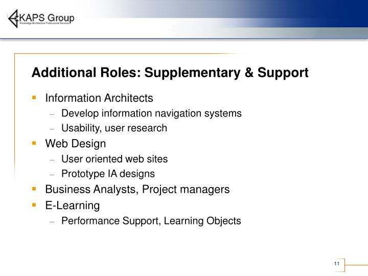 Additional Roles: Supplementary & Support