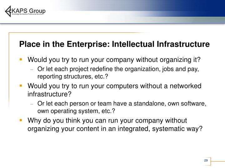 Place in the Enterprise: Intellectual Infrastructure