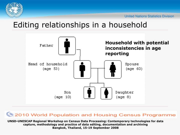 Editing relationships in a household