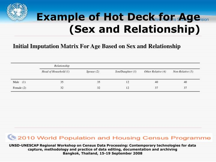 Example of Hot Deck for Age (Sex and Relationship)
