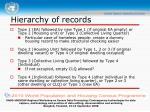 hierarchy of records2
