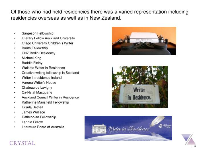 Of those who had held residencies there was a varied representation including residencies overseas as well as in New Zealand.