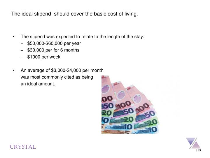 The ideal stipend  should cover the basic cost of living.