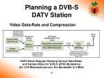 planning a dvb s datv station24