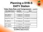 planning a dvb s datv station25