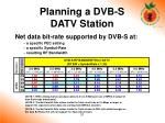 planning a dvb s datv station29