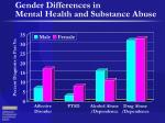 gender differences in mental health and substance abuse