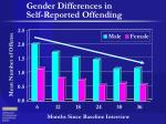 gender differences in self reported offending