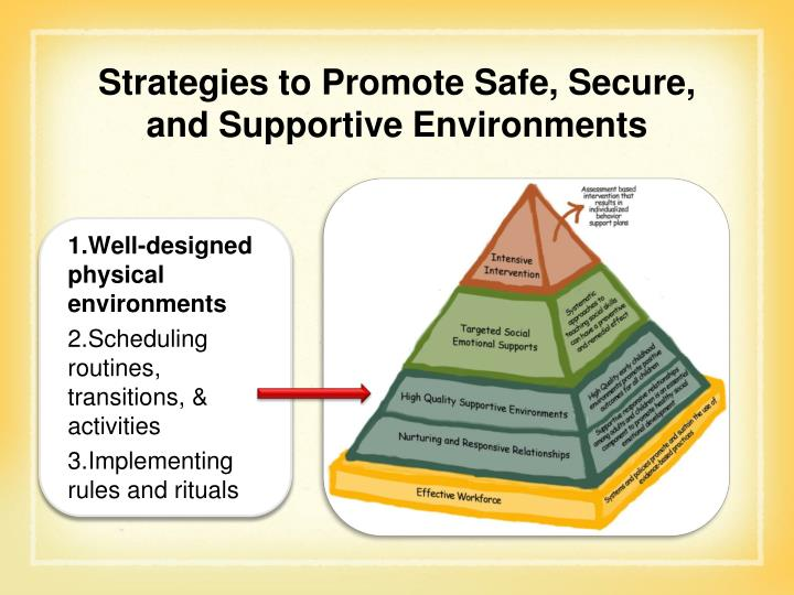 Strategies to Promote Safe, Secure, and Supportive Environments