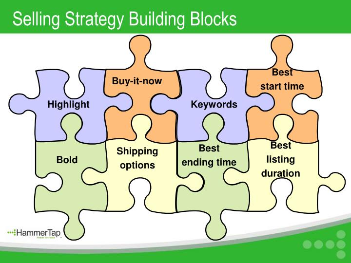 Selling Strategy Building Blocks