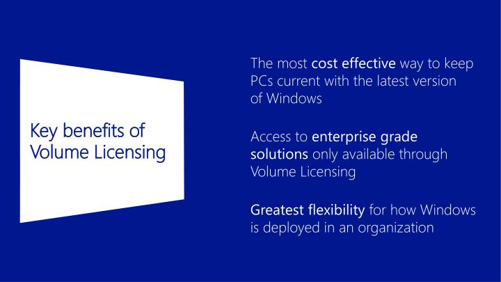 Key benefits of Volume Licensing