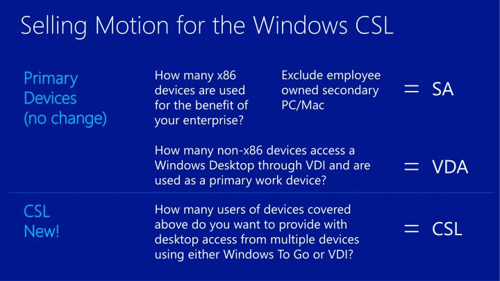 Selling Motion for the Windows CSL