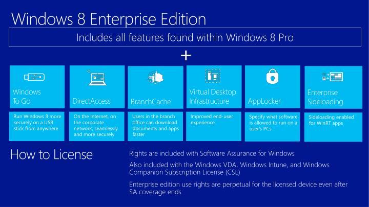 Windows 8 Enterprise Edition