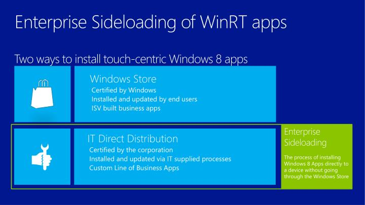 Two ways to install touch-centric Windows 8 apps
