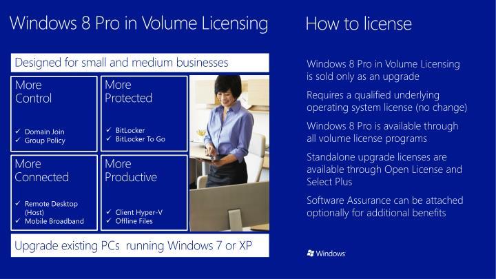 Windows 8 Pro in Volume Licensing