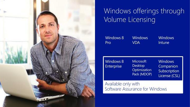 Windows offerings through