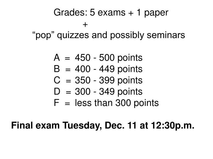 Grades: 5 exams + 1 paper