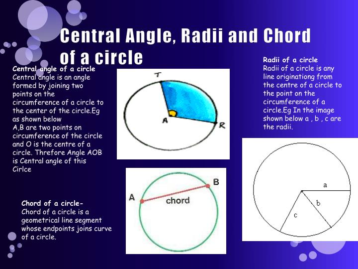 Central Angle, Radii and Chord of a circle