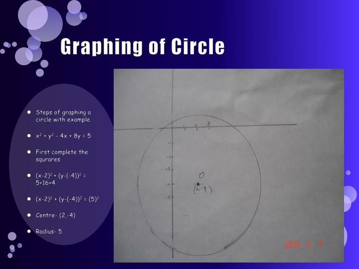 Graphing of Circle