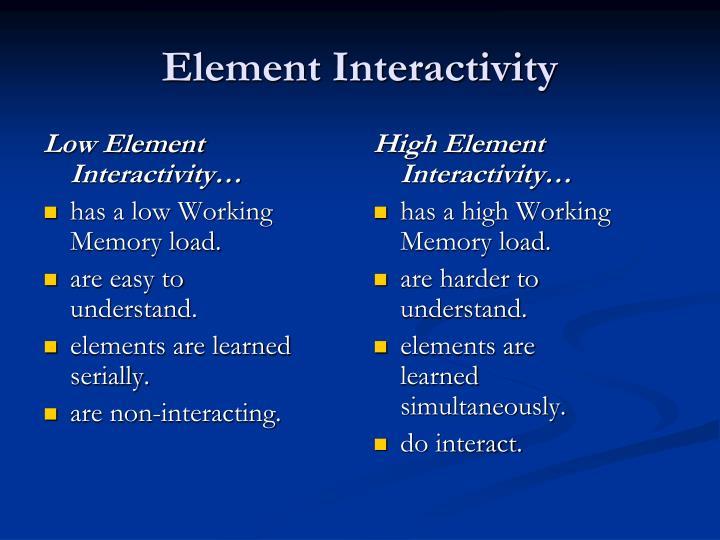 Low Element Interactivity…