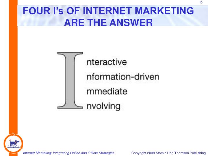 FOUR I's OF INTERNET MARKETING