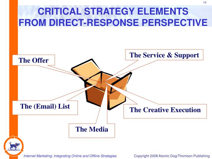 CRITICAL STRATEGY ELEMENTS