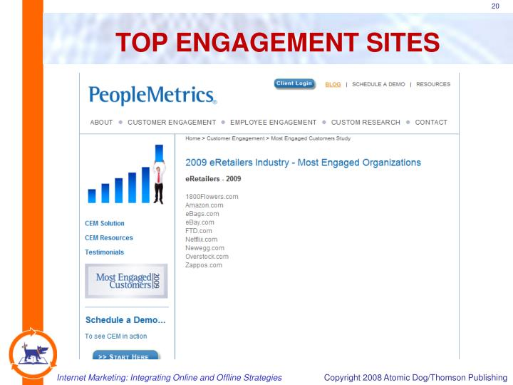TOP ENGAGEMENT SITES