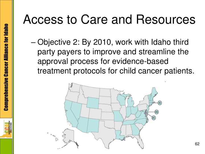 Access to Care and Resources