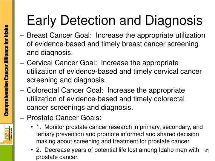 Early Detection and Diagnosis