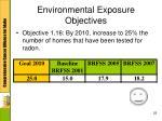 environmental exposure objectives1