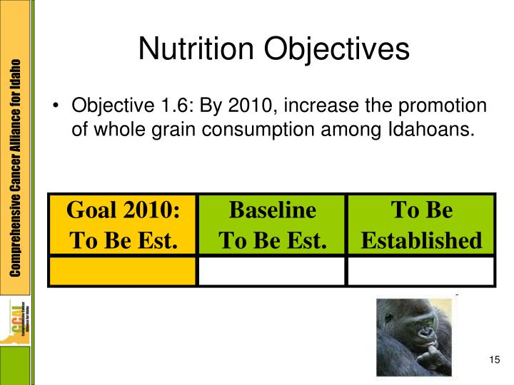 Nutrition Objectives