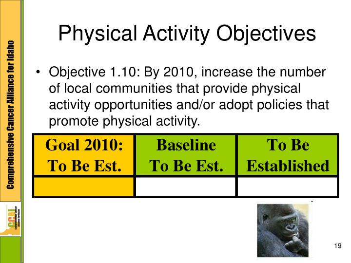 Physical Activity Objectives